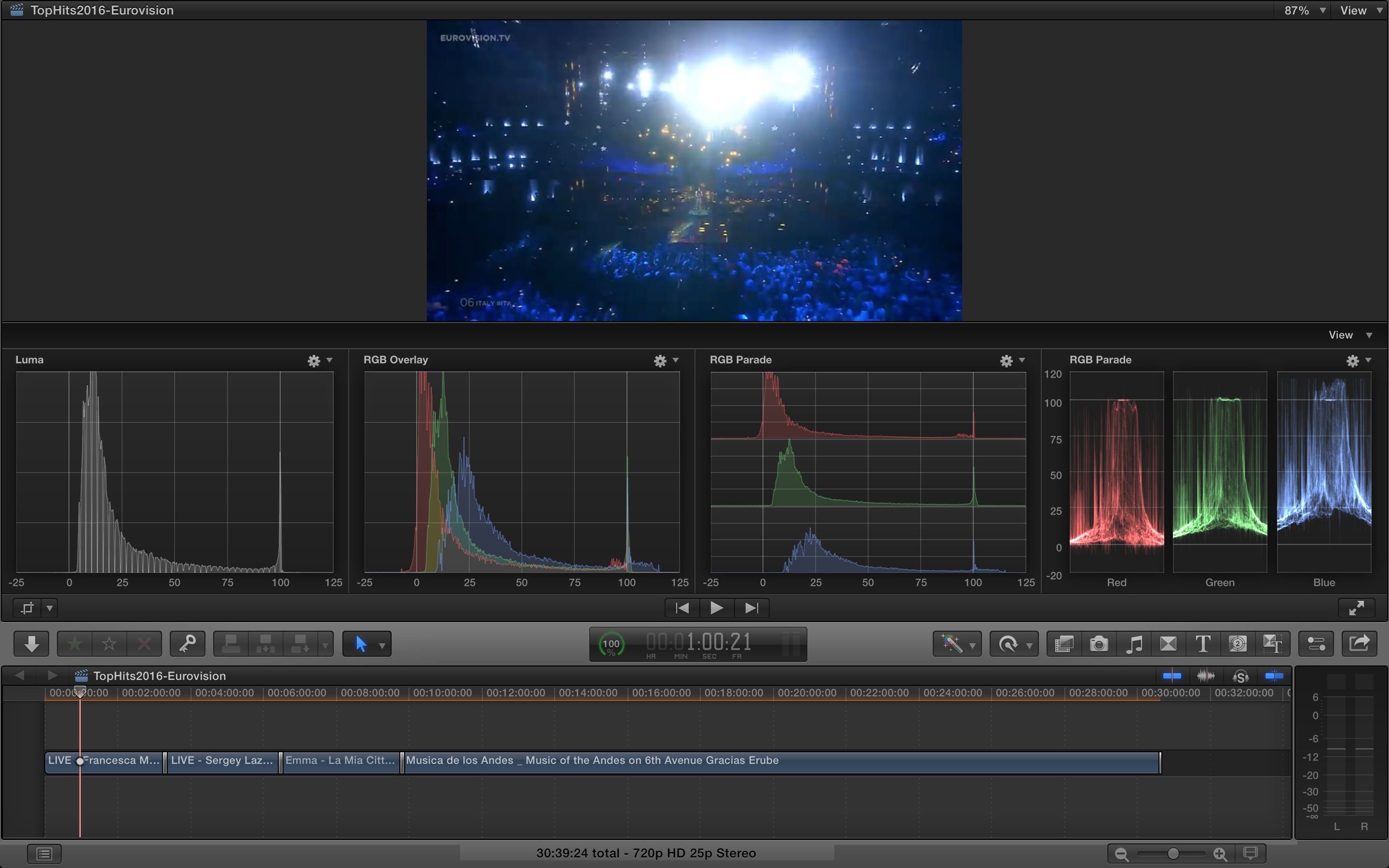 FCPX Video Scopes